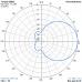 3 el. YAGI 27/28 MHz (278Y3)