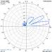 6 el. YAGI 27 MHz long boom  (27Y6L)