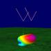 2 el. V-YAGI  (27YV2)