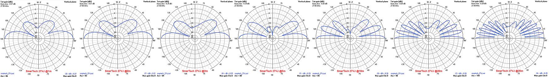 Sequenza digrammi piano verticale 27VJ SmarTech